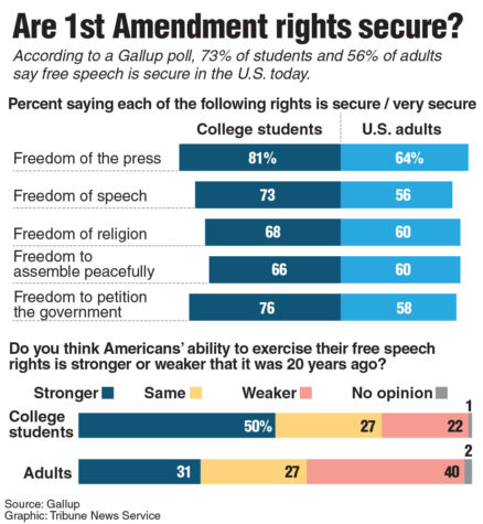 Back to the basics of free speech