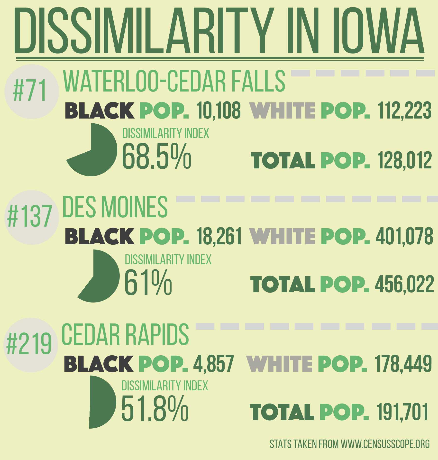 racial hostility plagues cv – northern iowan