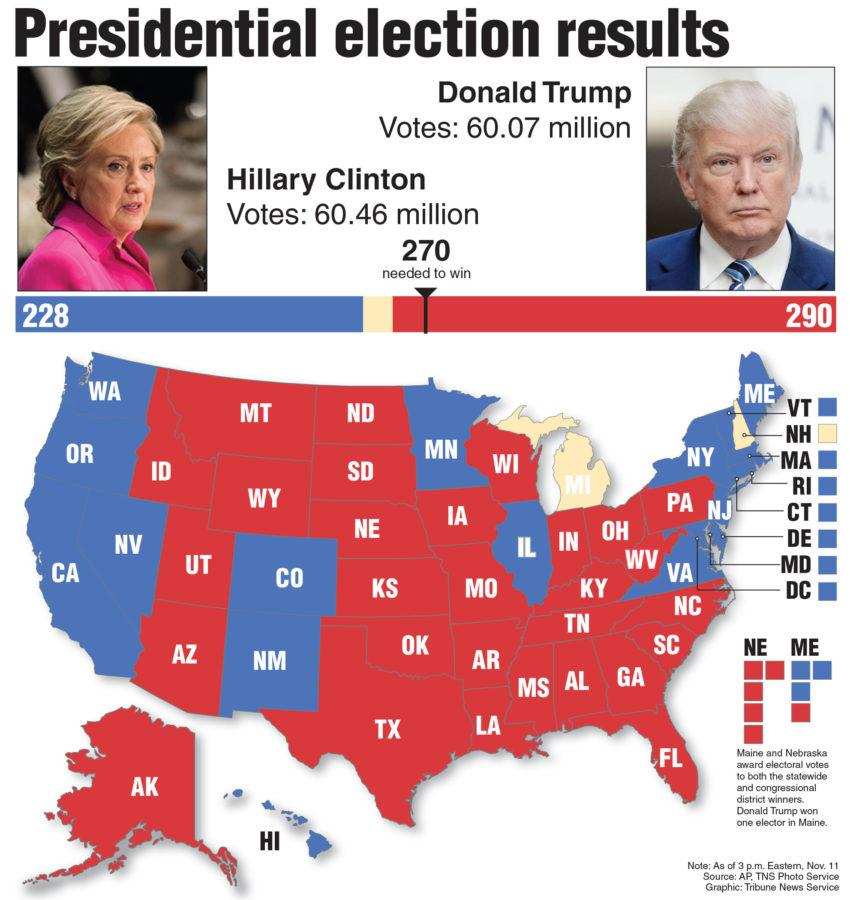 Above+is+a+map+of+the+Presidential+election+results.+Columnists+Kyle+Day+and+Leziga+Barikor+team+up+for+a+Conservative+analysis+of+the+election+results.+