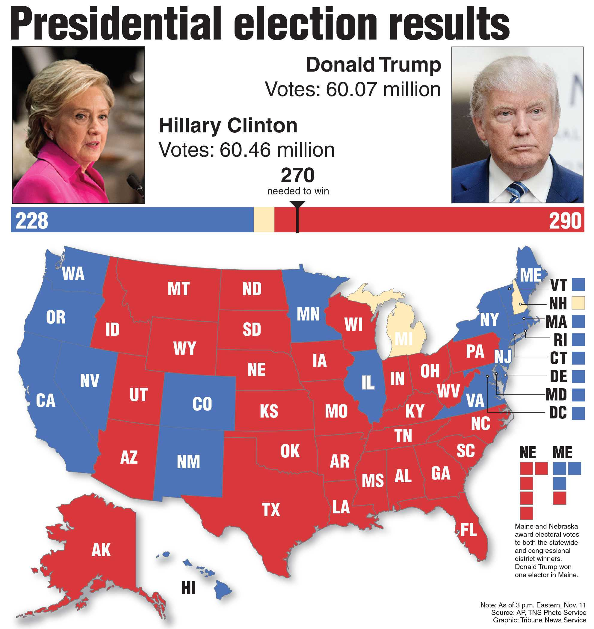 Above is a map of the Presidential election results. Columnists Kyle Day and Leziga Barikor team up for a Conservative analysis of the election results.
