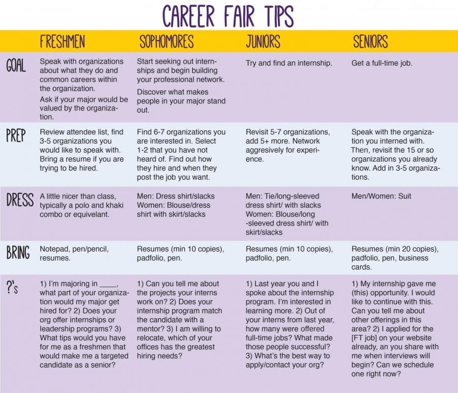 career fair tips for future employment
