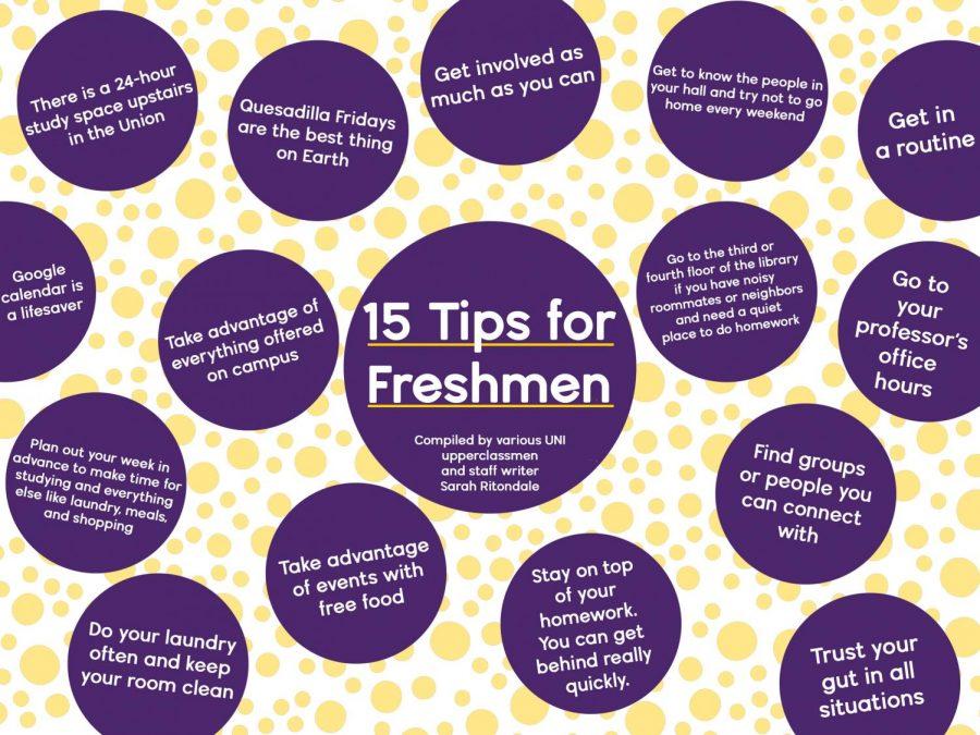 15+Tips+for+Freshmen