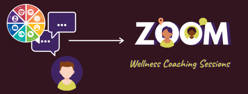 Student+Wellness+Services+provides+virtual+help+with+intuitive+eating
